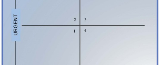 The oppression of the wrong quadrants